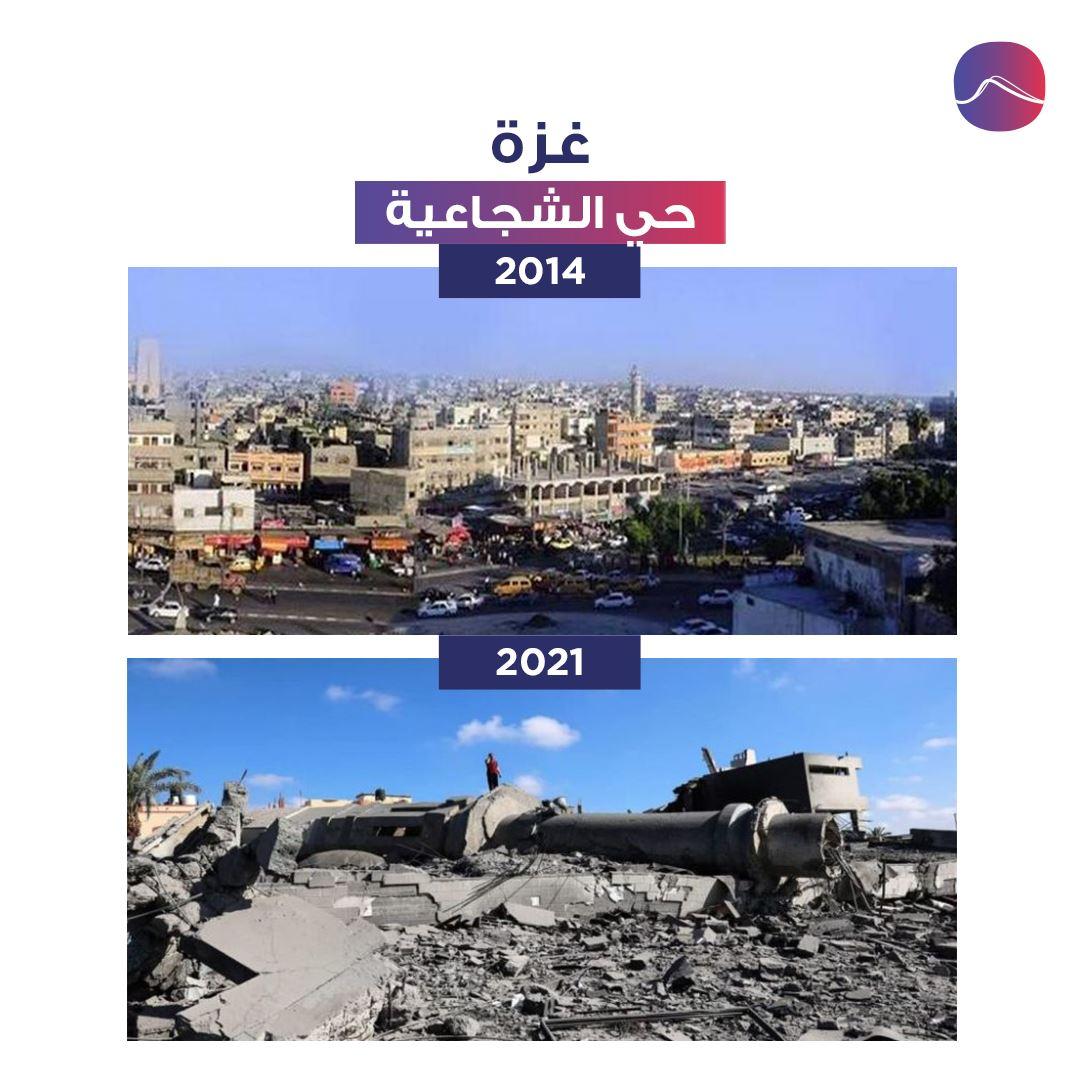 غزة بين الحصار والنار